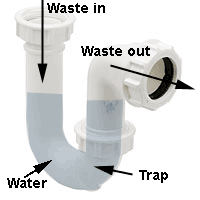 p-trap diagram