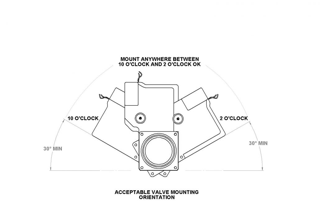 rv sewer tank valve orientation