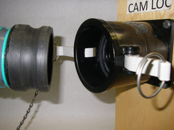 rv cam lock